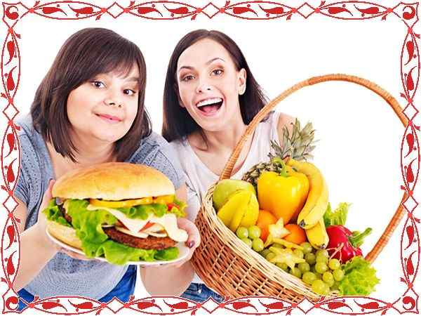 как питаться по времени чтобы похудеть