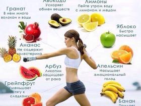 диета при геморрое